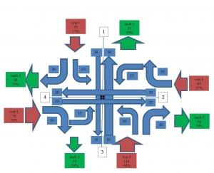 Kreuzung_Grafik